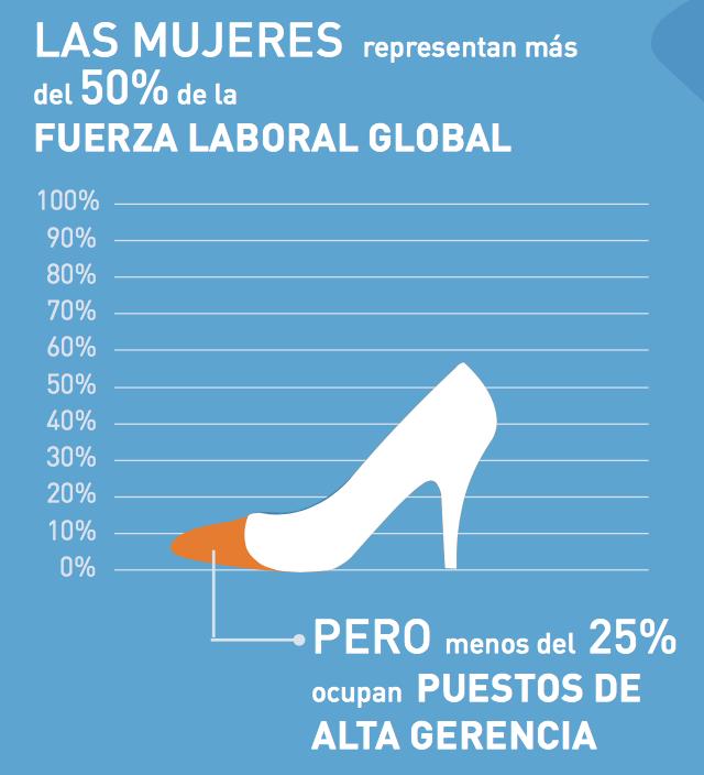 www.girlpower.mx
